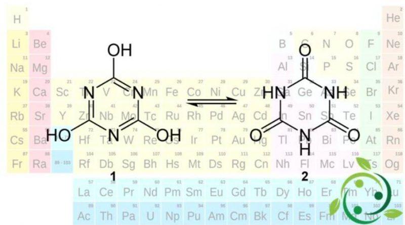Acido cianurico