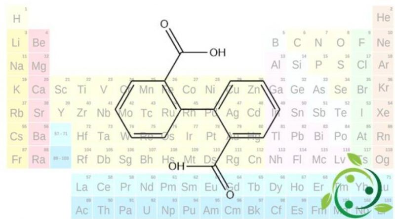 Acido difenico